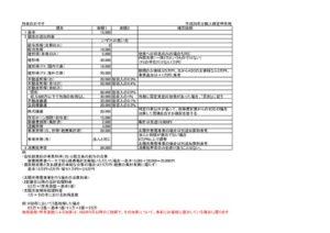 料金表170201のサムネイル